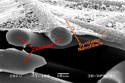 AMSOIL Ea Synthetic Nanofibers compared with cellulose fibers